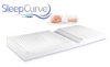 TOMY SleepCurve Cot Mattress - White main view