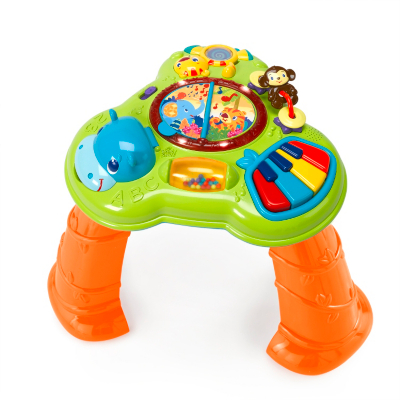 Activity Table, multi 9214