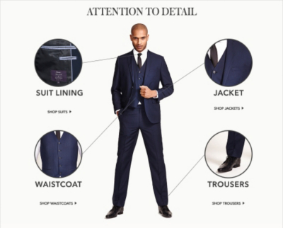 Men's Suit guide