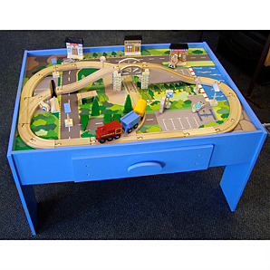 Activity Table with Train Set