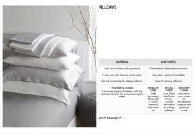 Which Support Is Right For Me? Our Pillows Come In A Choice Of SOFT, MEDIUM  And FIRM Support. The One You Choose Should Match Your Preferred Sleeping  ...